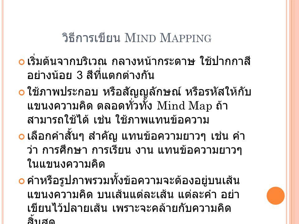 วิธีการเขียน Mind Mapping