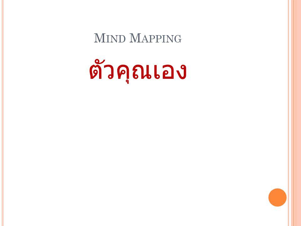 Mind Mapping ตัวคุณเอง