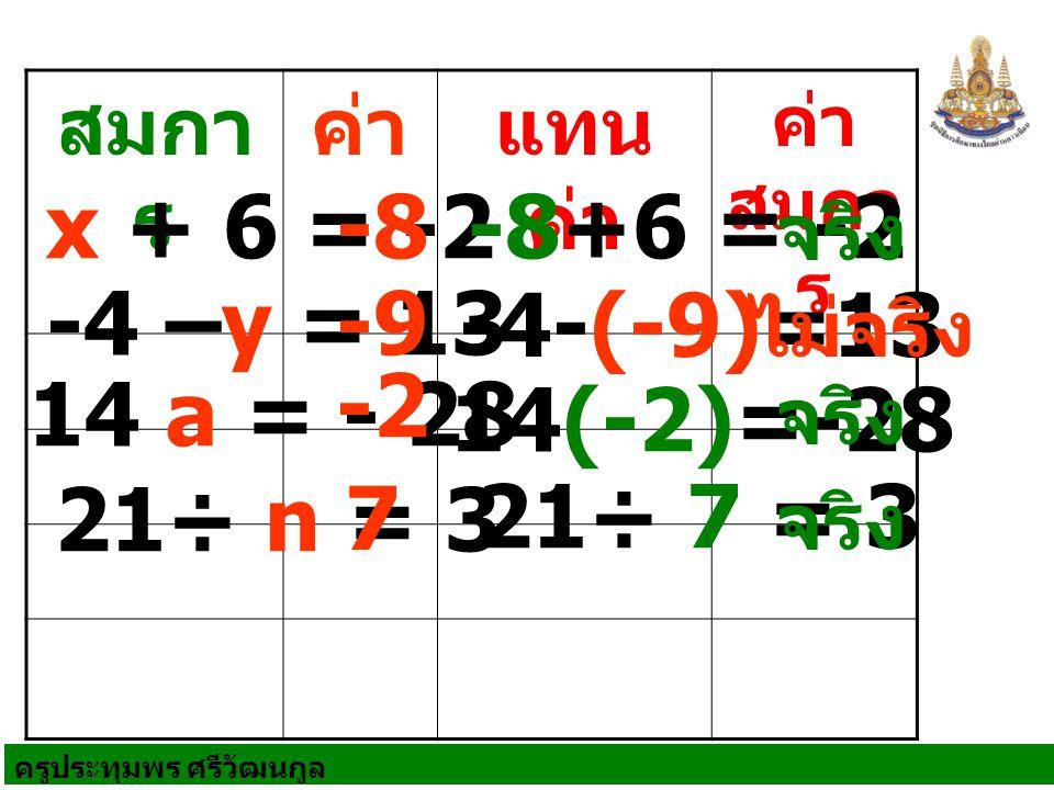 x + 6 = -2 -8 -8+6 = -2 -4 –y = 13 -9 -4-(-9)=13 -2 14 a = - 28