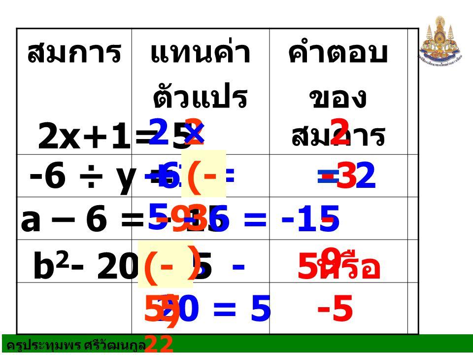 2 × +1 = 5 2 2 2x+1= 5 -6 ÷ y = 2 -6 ÷ = 2 (-3) 3 -3 a – 6 = - 15 -9