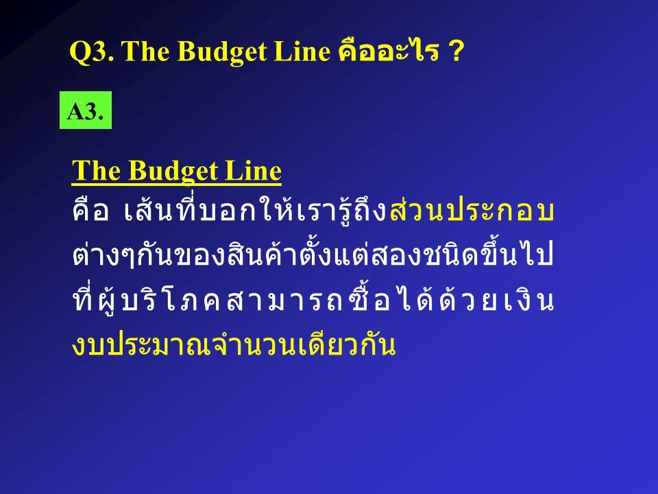 Q3. The Budget Line คืออะไร