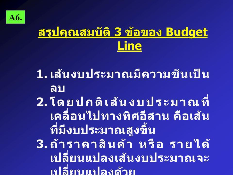 สรุปคุณสมบัติ 3 ข้อของ Budget Line