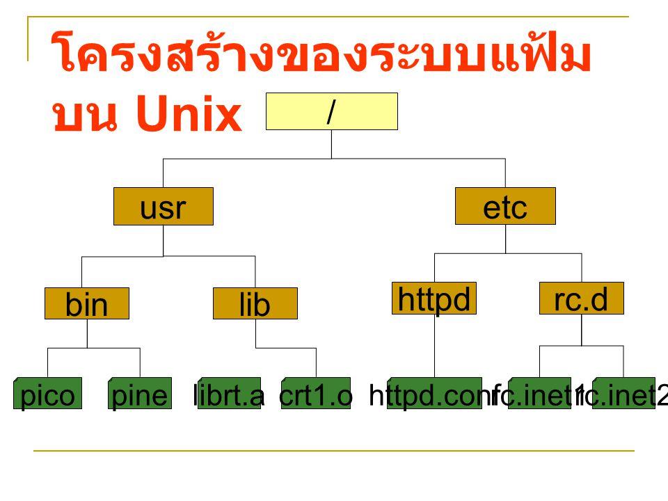 โครงสร้างของระบบแฟ้มบน Unix