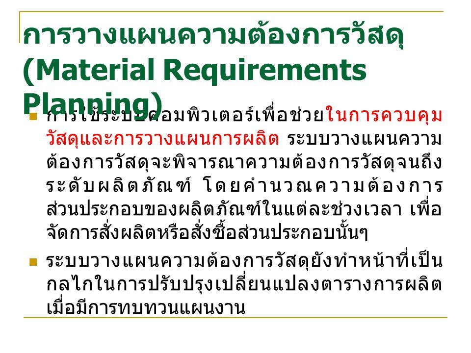 การวางแผนความต้องการวัสดุ (Material Requirements Planning)