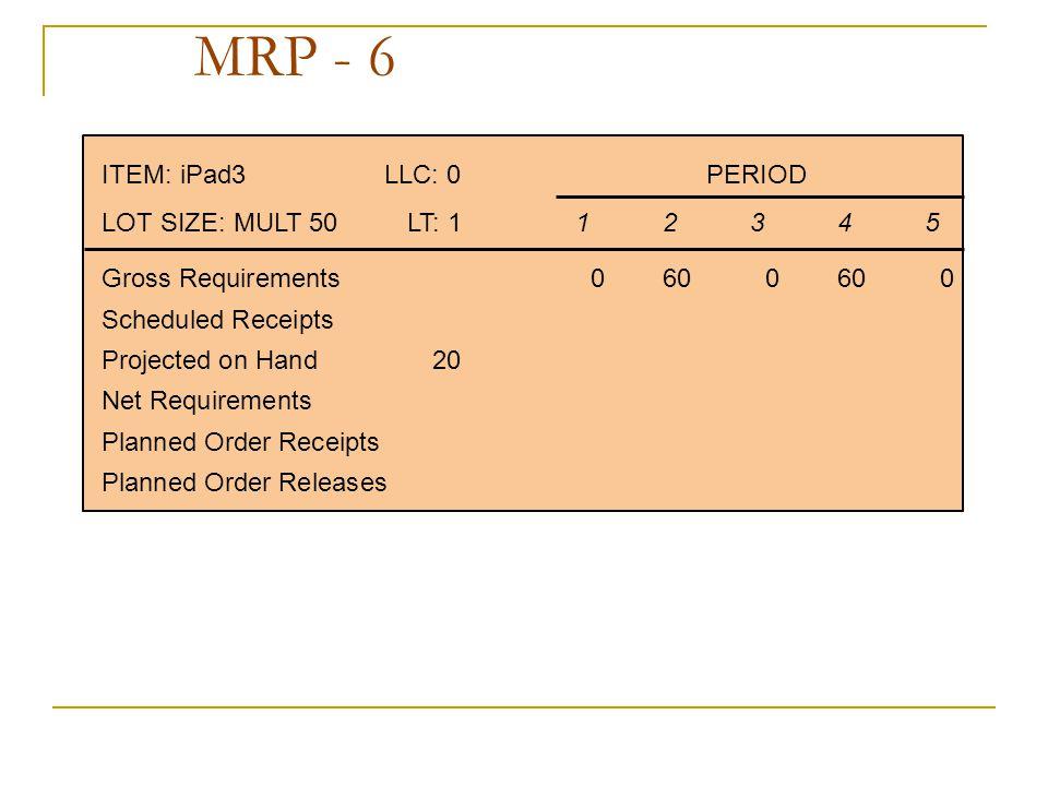 MRP - 6 ITEM: iPad3 LLC: 0 PERIOD LOT SIZE: MULT 50 LT: 1 1 2 3 4 5