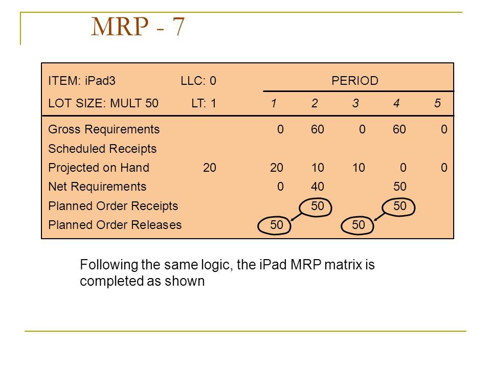 MRP - 7 ITEM: iPad3 LLC: 0 PERIOD. LOT SIZE: MULT 50 LT: 1 1 2 3 4 5. Gross Requirements 0 60 0 60 0.