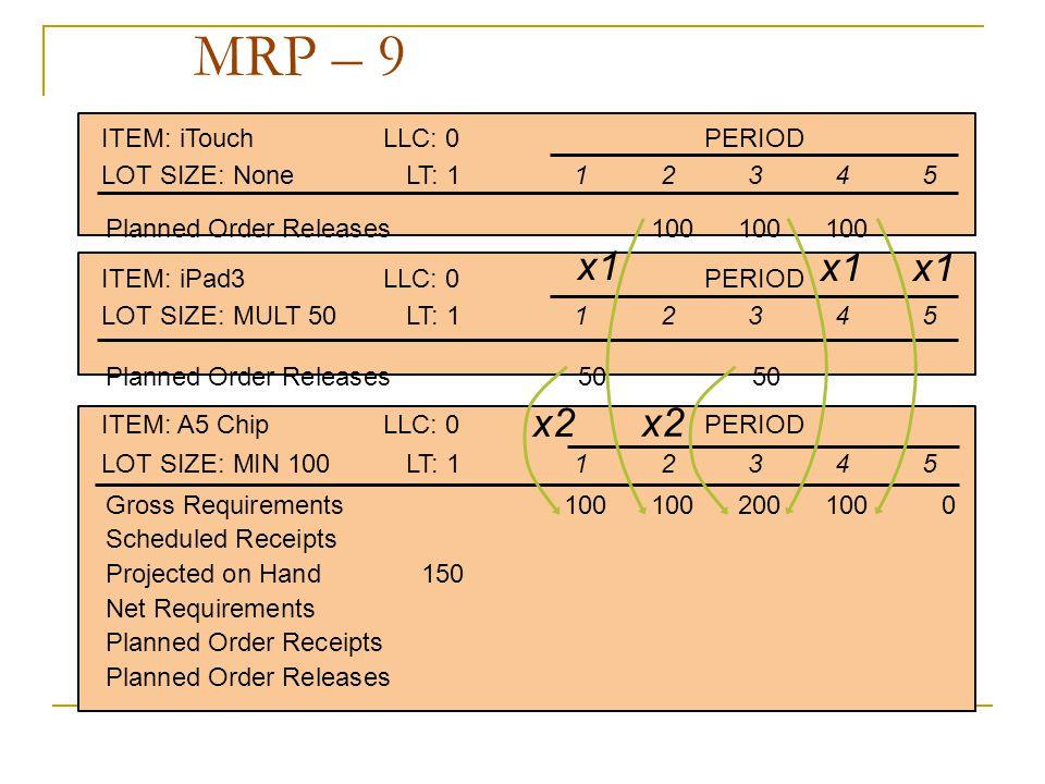 MRP – 9 x1 x1 x1 x2 x2 ITEM: iTouch LLC: 0 PERIOD