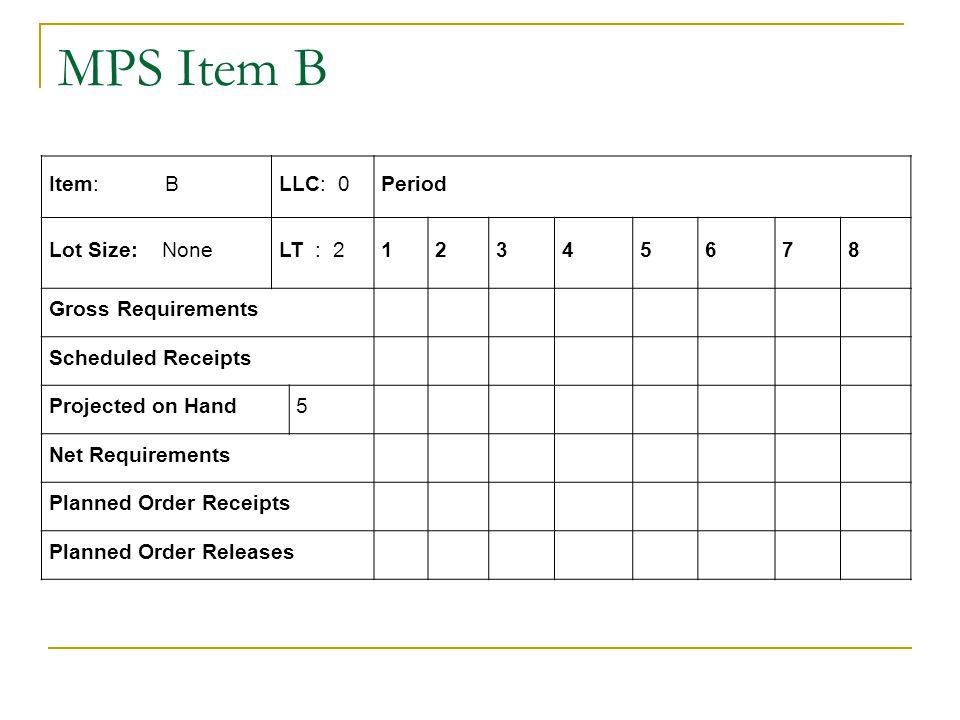 MPS Item B Item: B LLC: 0 Period Lot Size: None LT : 2 1 2 3 4 5 6 7 8