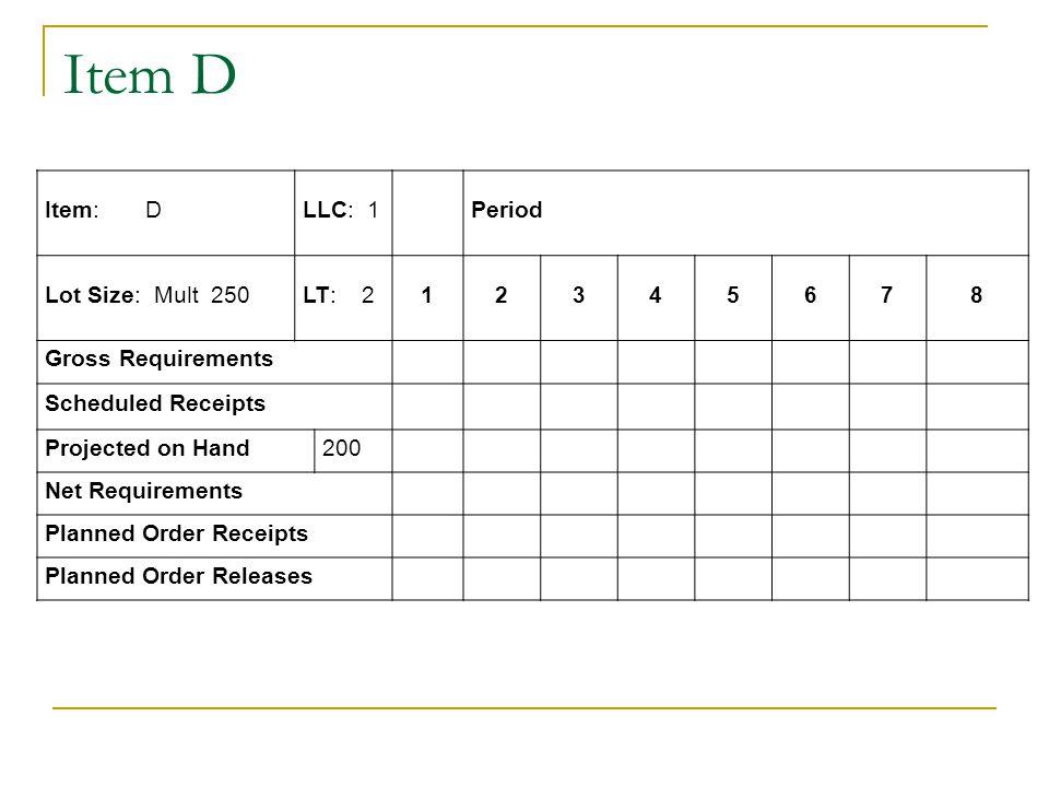 Item D Item: D LLC: 1 Period Lot Size: Mult 250 LT: 2 1 2 3 4 5 6 7 8