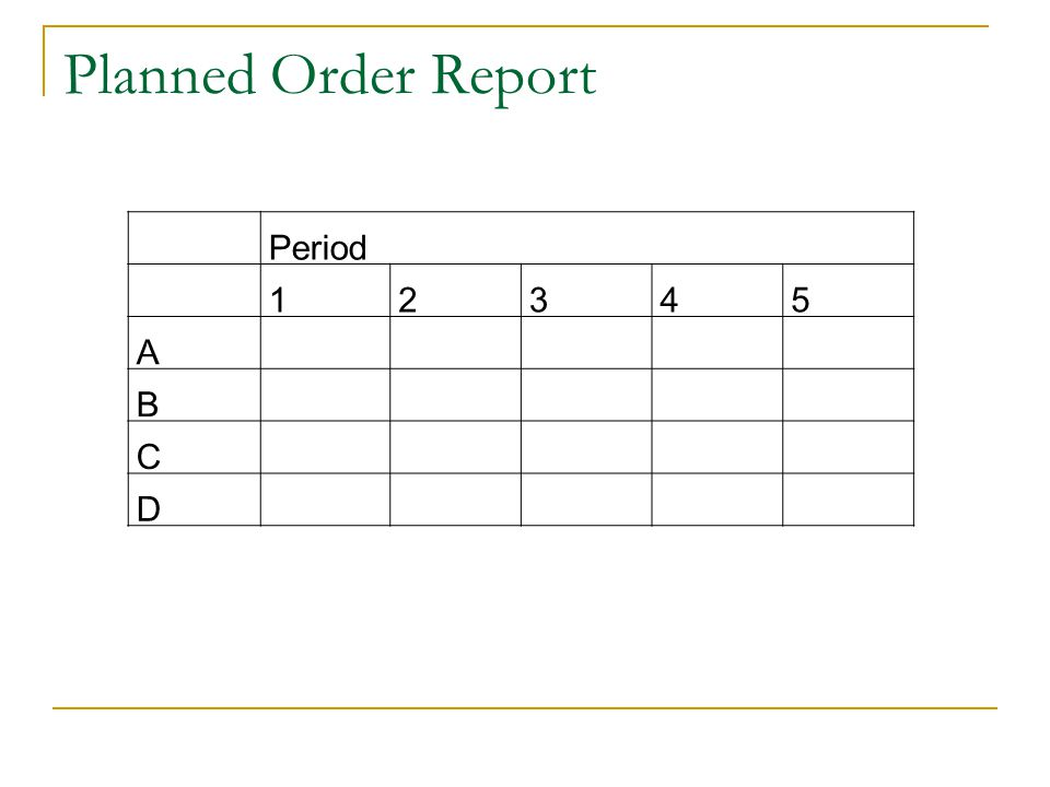 Planned Order Report Period 1 2 3 4 5 A B C D