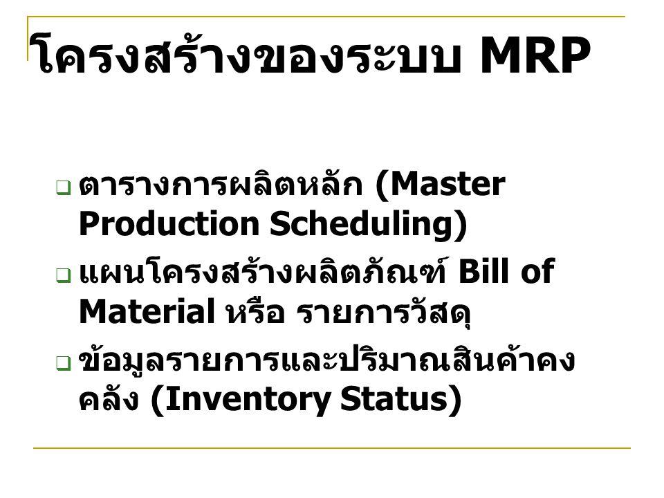 โครงสร้างของระบบ MRP ตารางการผลิตหลัก (Master Production Scheduling)
