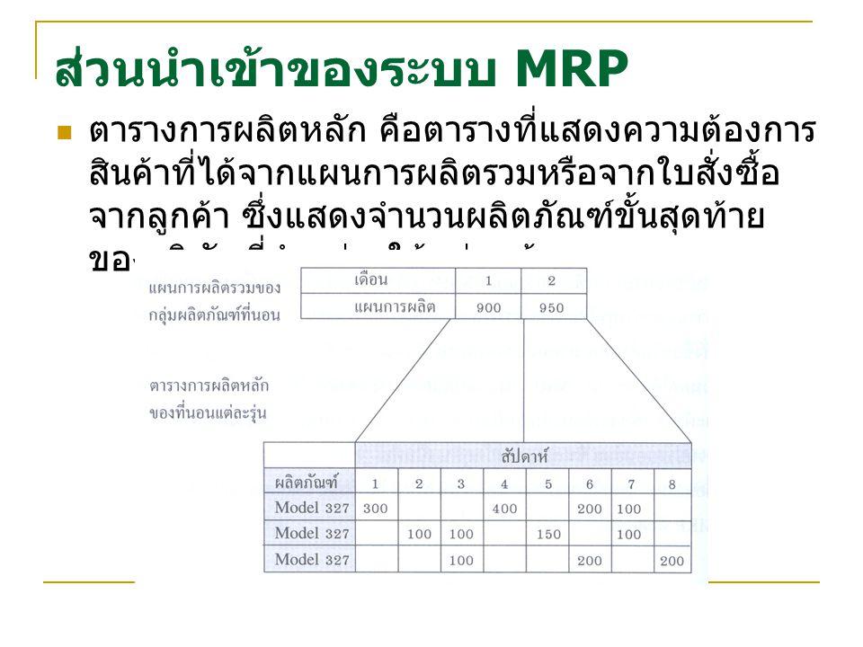 ส่วนนำเข้าของระบบ MRP