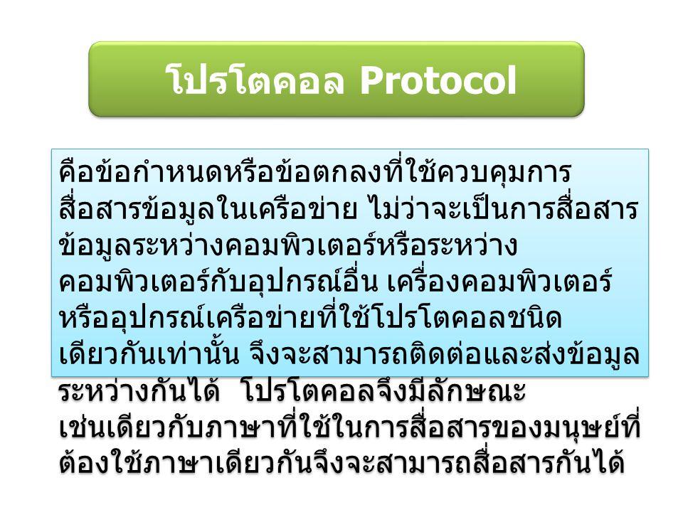 โปรโตคอล Protocol