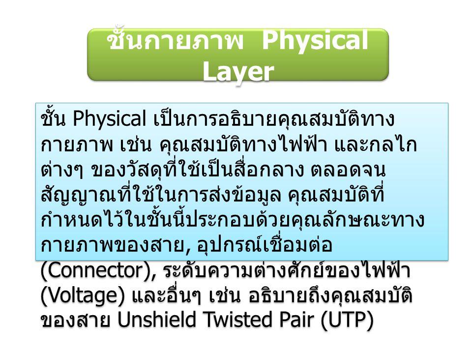 ชั้นกายภาพ Physical Layer