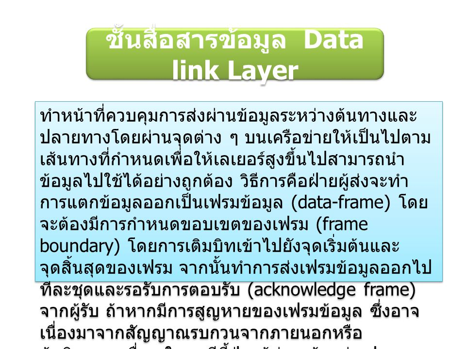 ชั้นสื่อสารข้อมูล Data link Layer