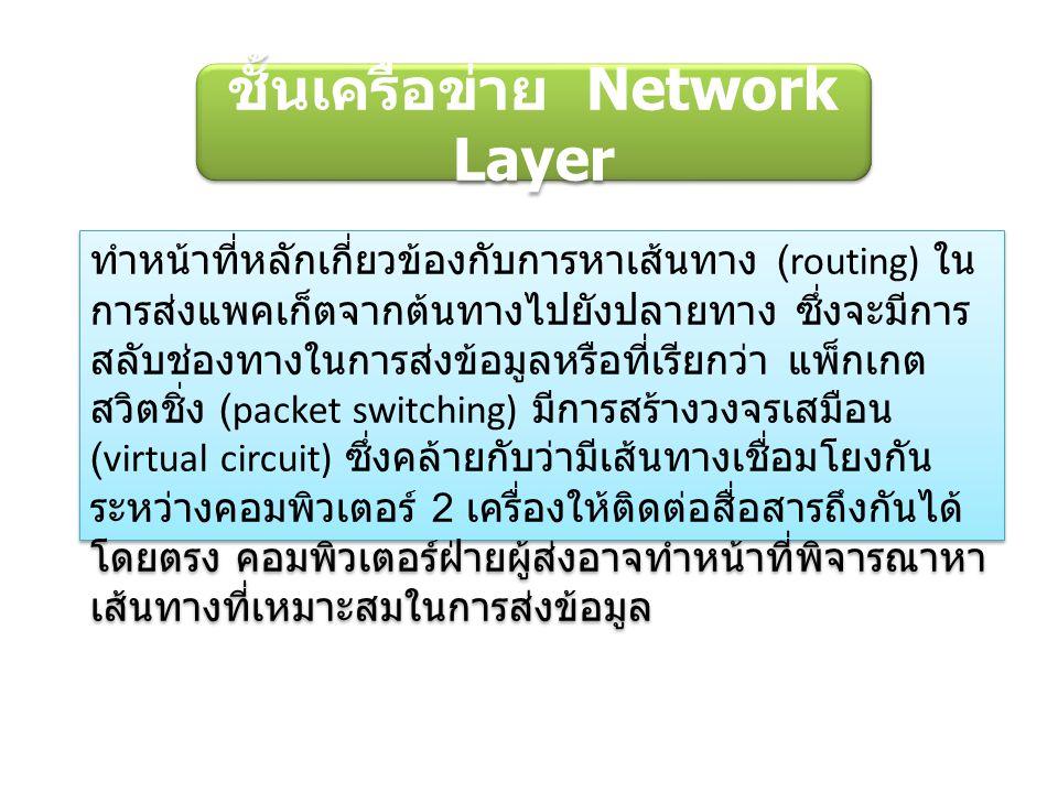 ชั้นเครือข่าย Network Layer