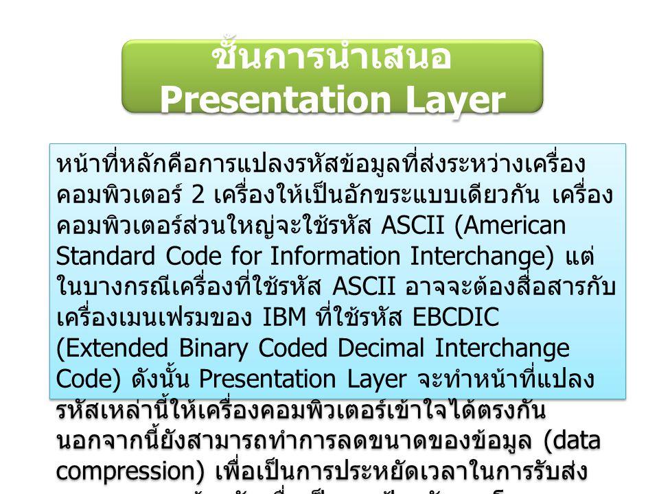ชั้นการนำเสนอ Presentation Layer