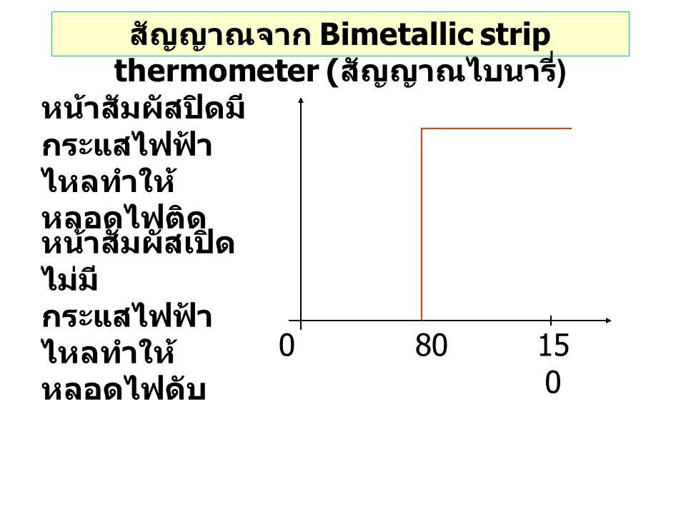 สัญญาณจาก Bimetallic strip thermometer (สัญญาณไบนารี่)