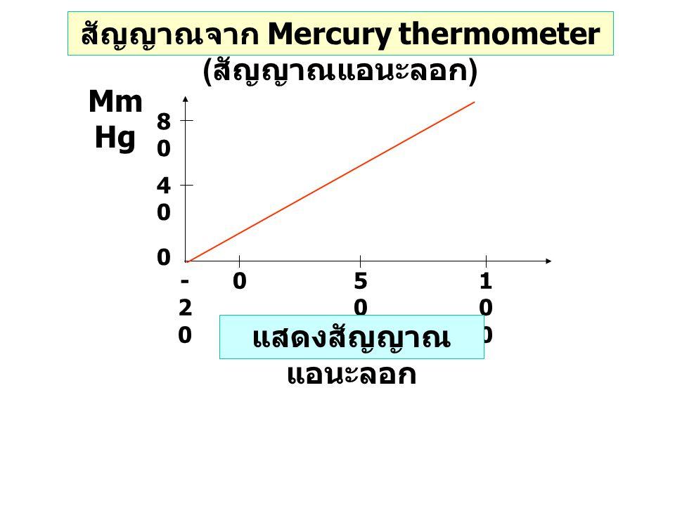 สัญญาณจาก Mercury thermometer (สัญญาณแอนะลอก)