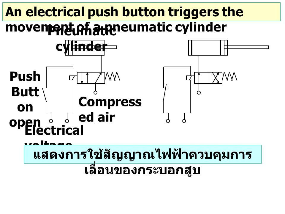 แสดงการใช้สัญญาณไฟฟ้าควบคุมการเลื่อนของกระบอกสูบ