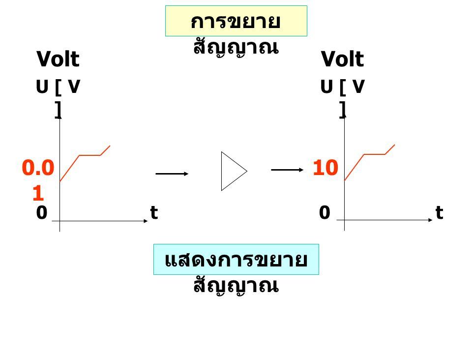 การขยายสัญญาณ Voltage 0.01 10 แสดงการขยายสัญญาณ
