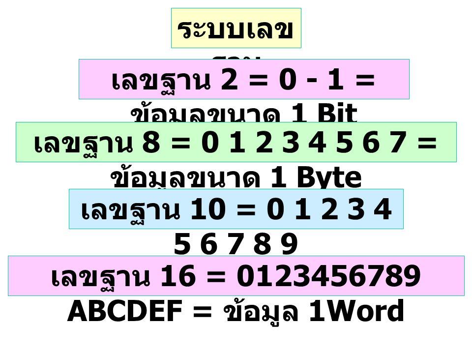 เลขฐาน 2 = 0 - 1 = ข้อมูลขนาด 1 Bit