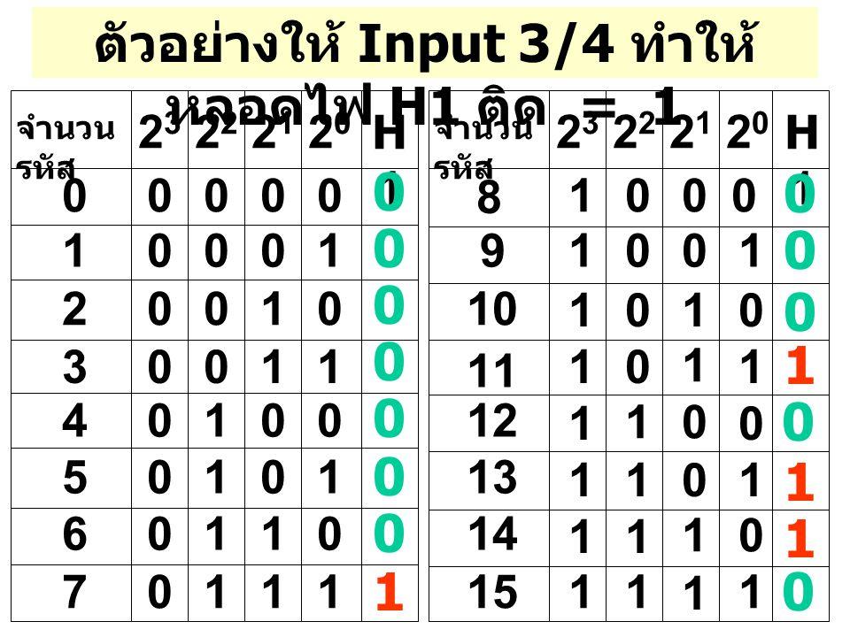 ตัวอย่างให้ Input 3/4 ทำให้หลอดไฟ H1 ติด = 1