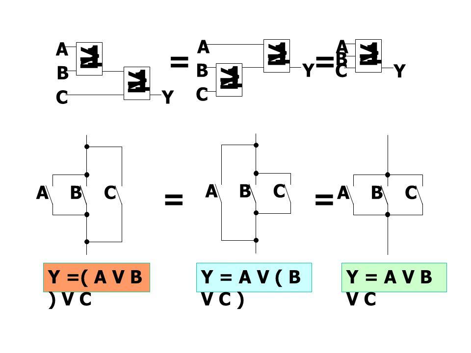 1 > = = = A B C Y A B C A B C A B C Y =( A V B ) V C