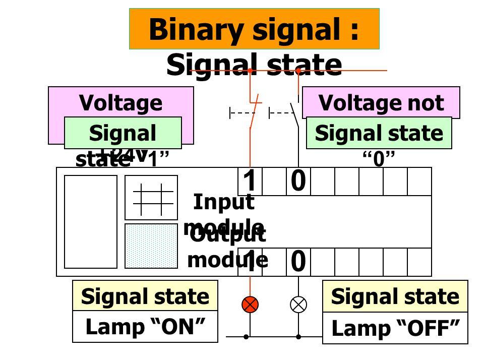 Binary signal : Signal state