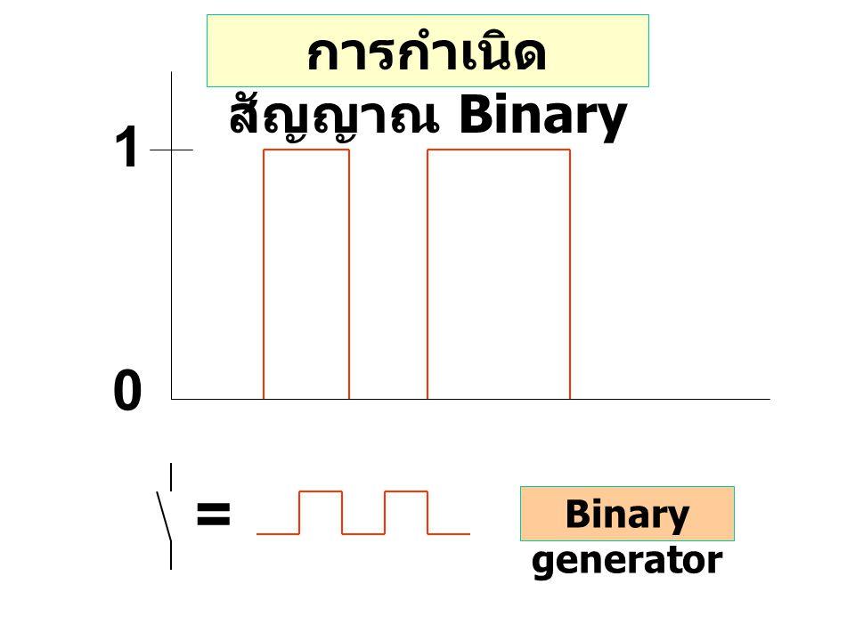 การกำเนิดสัญญาณ Binary