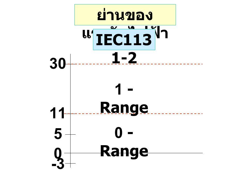 ย่านของแรงดันไฟฟ้า IEC1131-2 -3 5 11 30 1 - Range 0 - Range