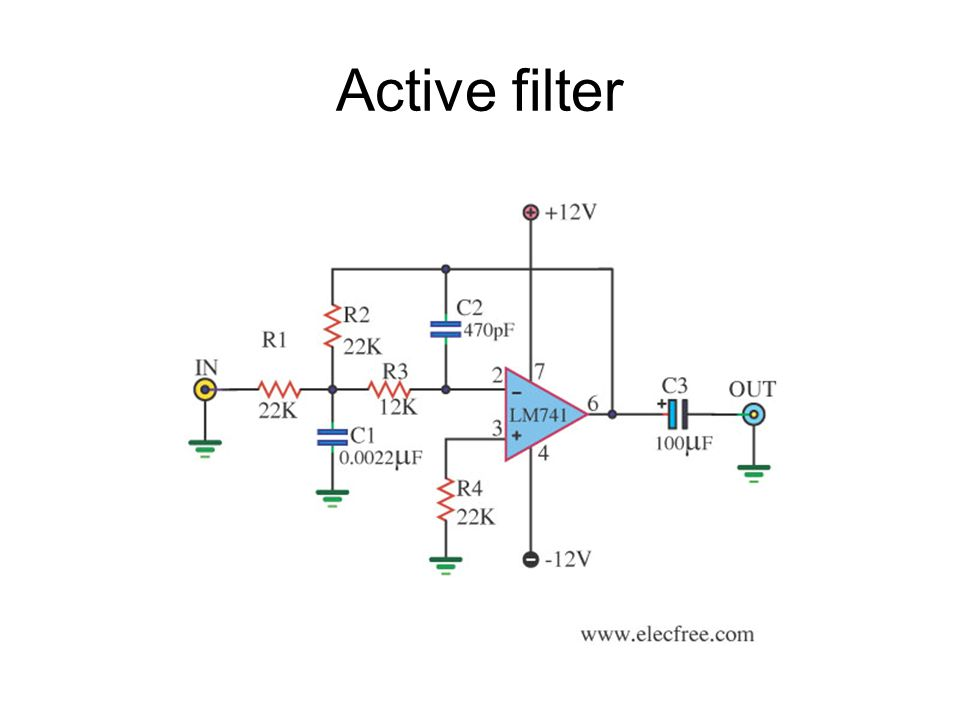 Active filter