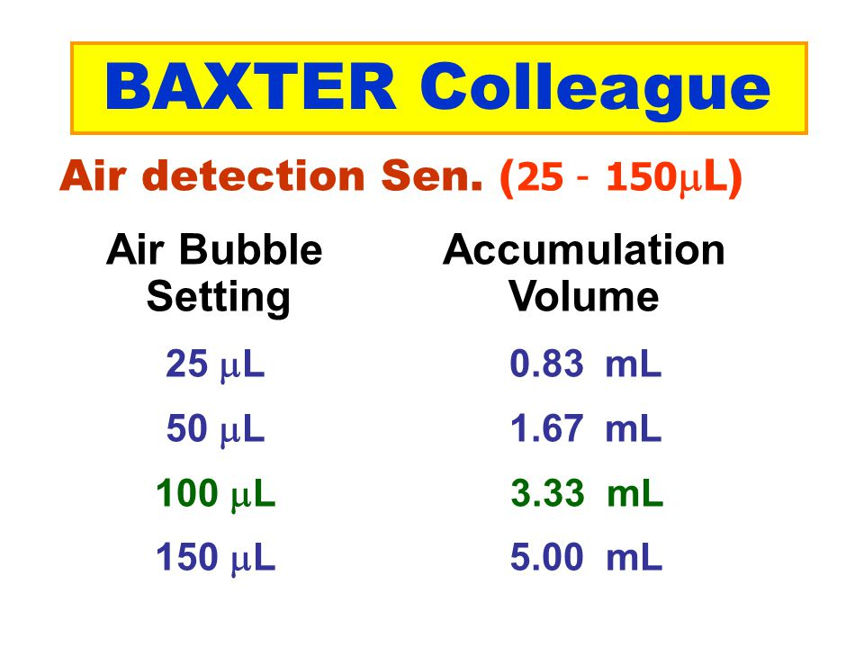 BAXTER Colleague Air detection Sen. (25 - 150mL) 25 mL 0.83 mL