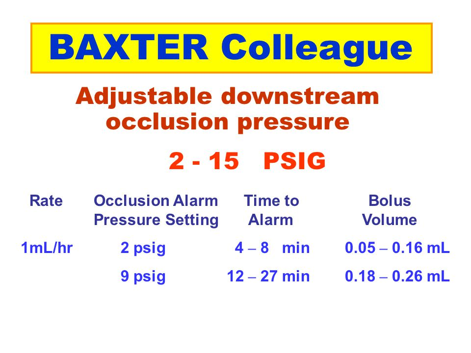 Adjustable downstream occlusion pressure