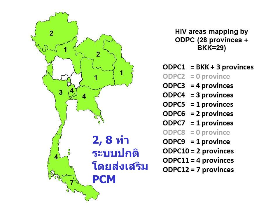 2, 8 ทำระบบปกติโดยส่งเสริม PCM