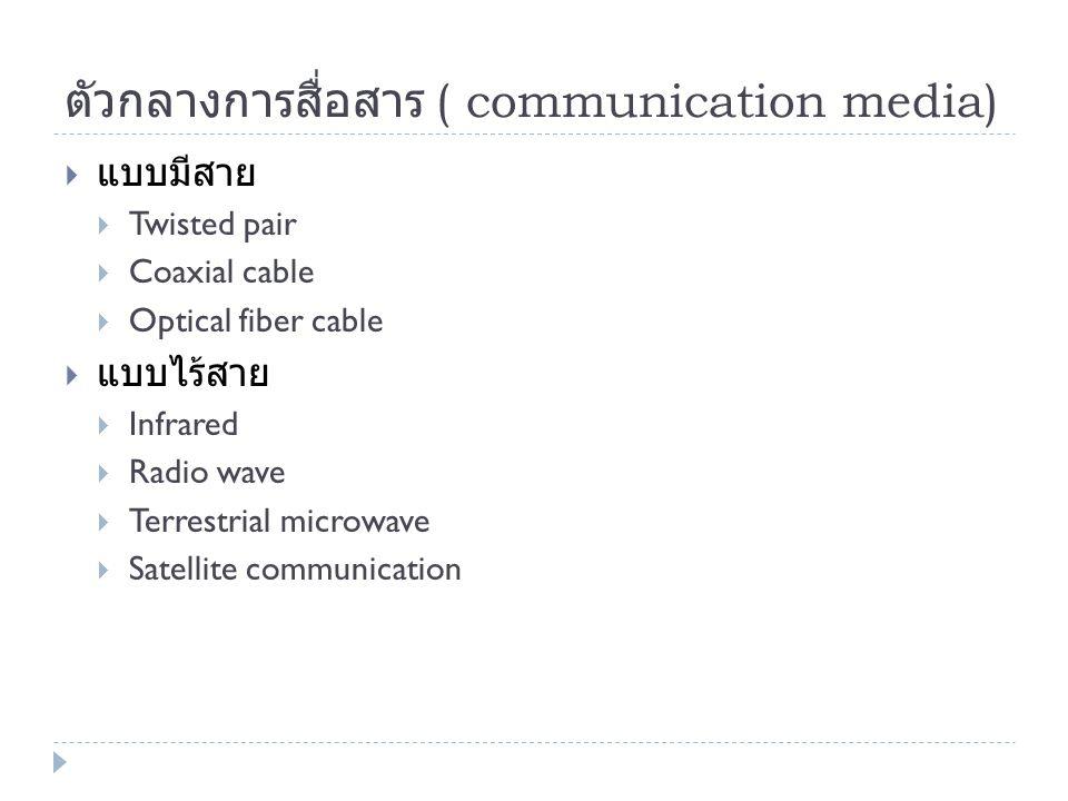 ตัวกลางการสื่อสาร ( communication media)