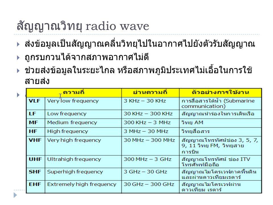 สัญญาณวิทยุ radio wave