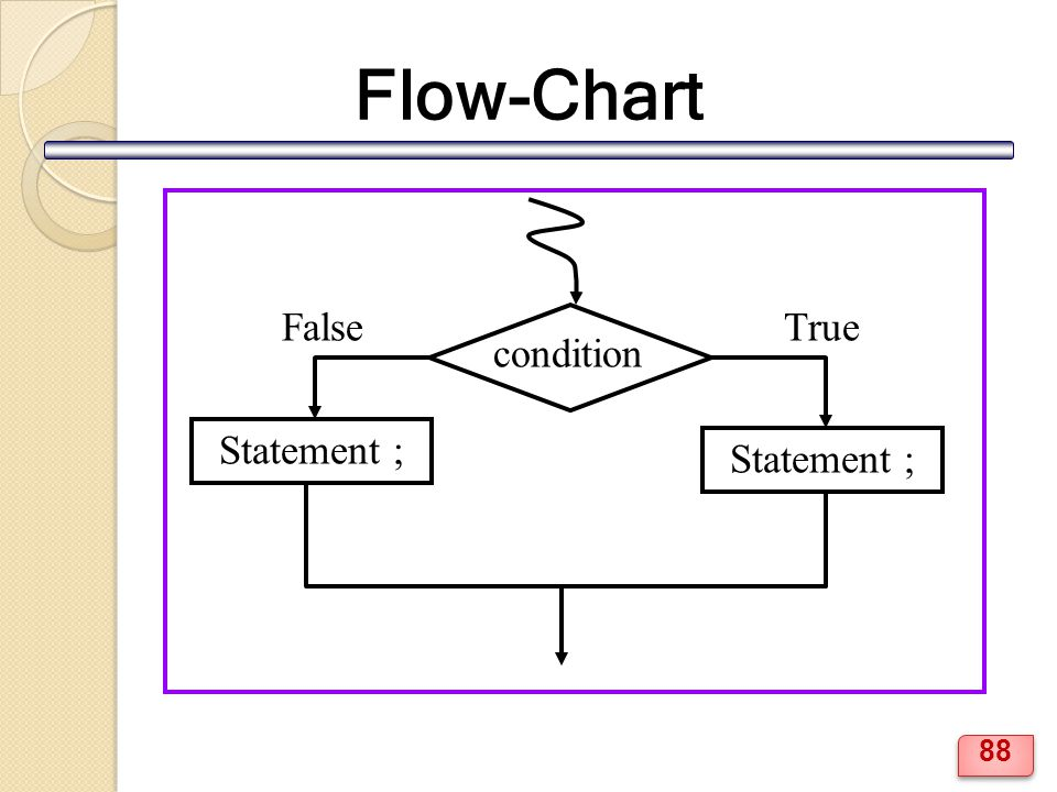 Flow-Chart condition Statement ; True False
