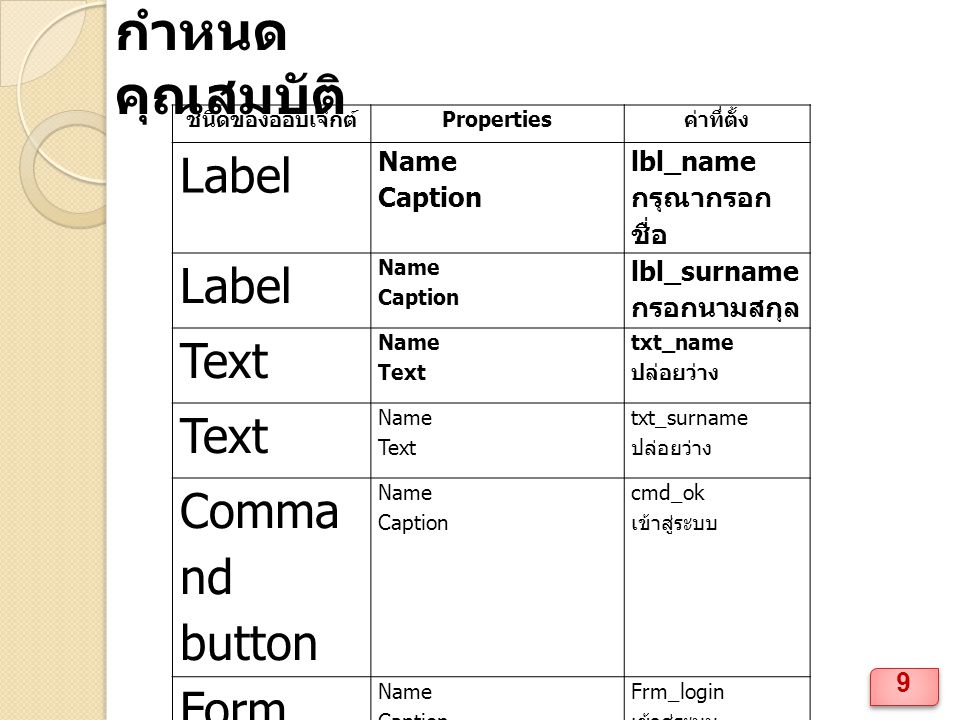 กำหนดคุณสมบัติ Label Text Command button Form Name Caption lbl_name