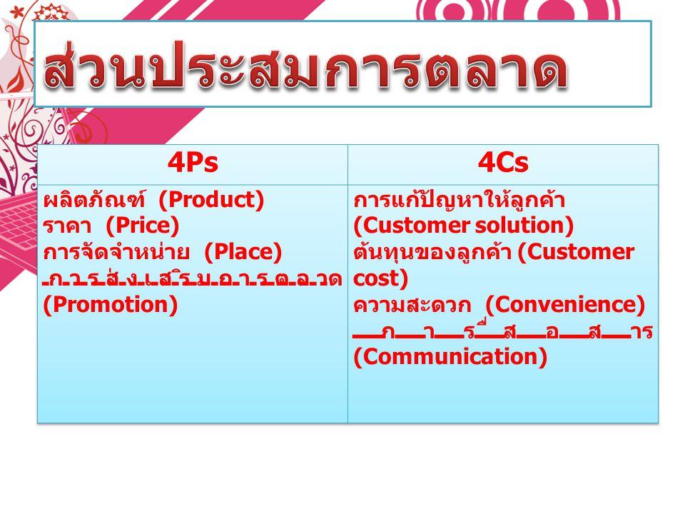 ส่วนประสมการตลาด 4Ps 4Cs ผลิตภัณฑ์ (Product) ราคา (Price)