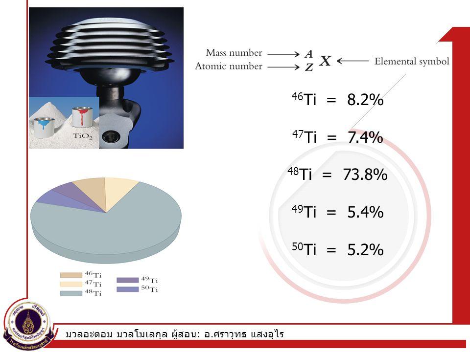 46Ti = 8.2% 47Ti = 7.4% 48Ti = 73.8% 49Ti = 5.4% 50Ti = 5.2%