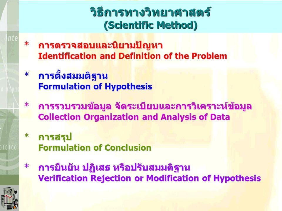 วิธีการทางวิทยาศาสตร์ (Scientific Method)