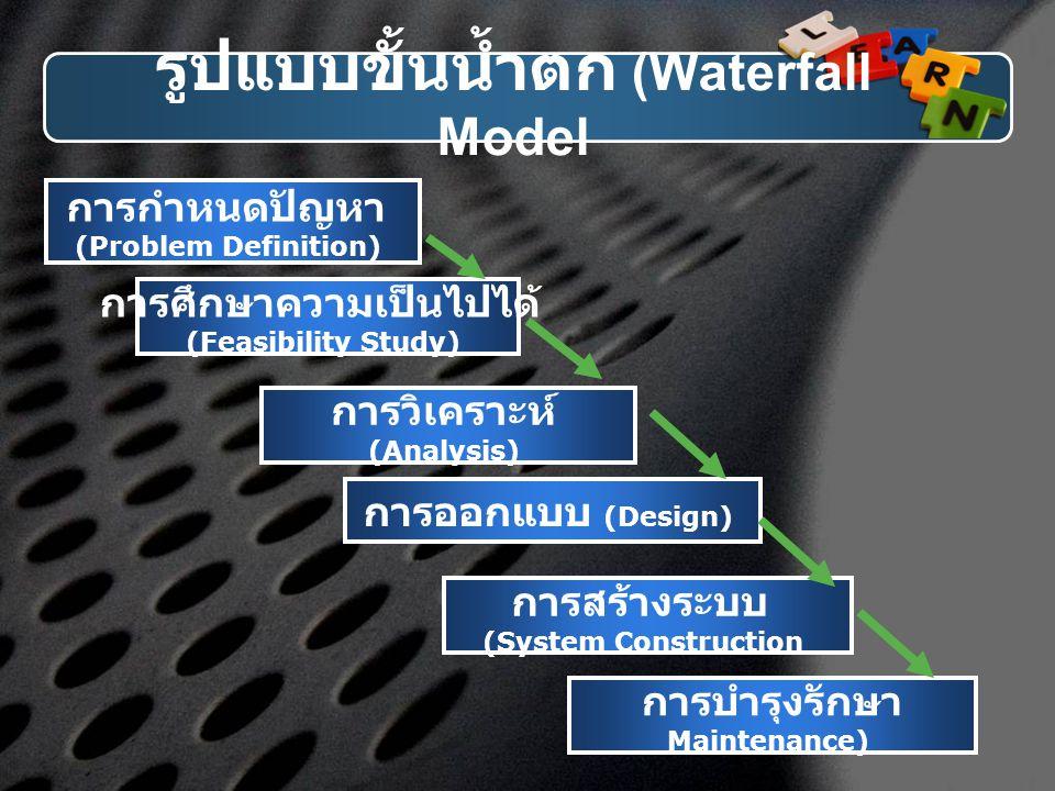 รูปแบบขั้นน้ำตก (Waterfall Model