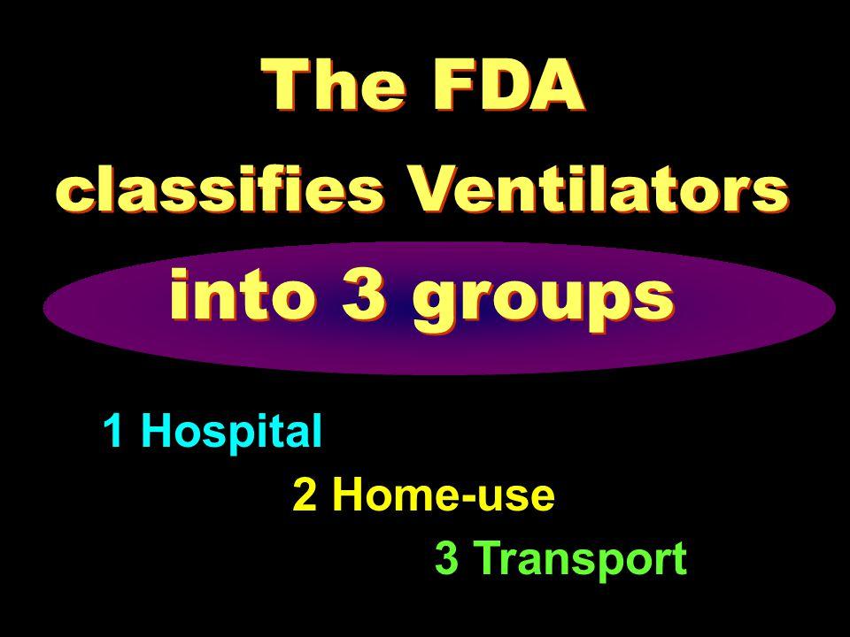 The FDA classifies Ventilators into 3 groups