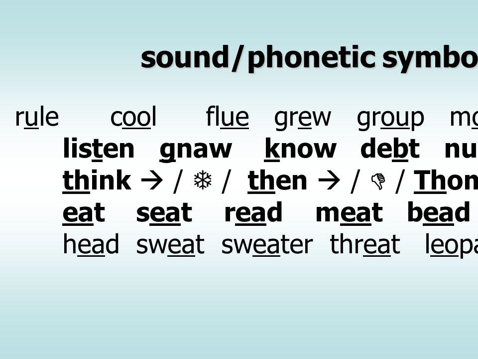 sound/phonetic symbols