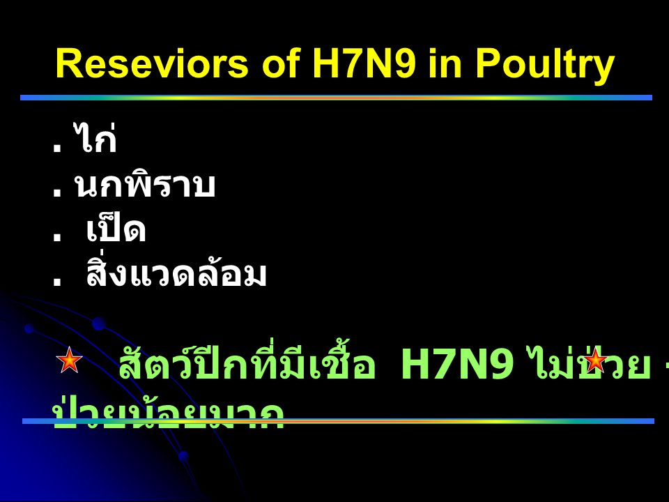 Reseviors of H7N9 in Poultry