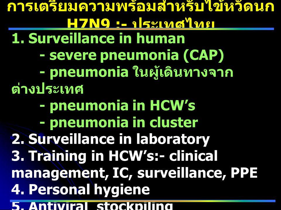 การเตรียมความพร้อมสำหรับไข้หวัดนก H7N9 :- ประเทศไทย