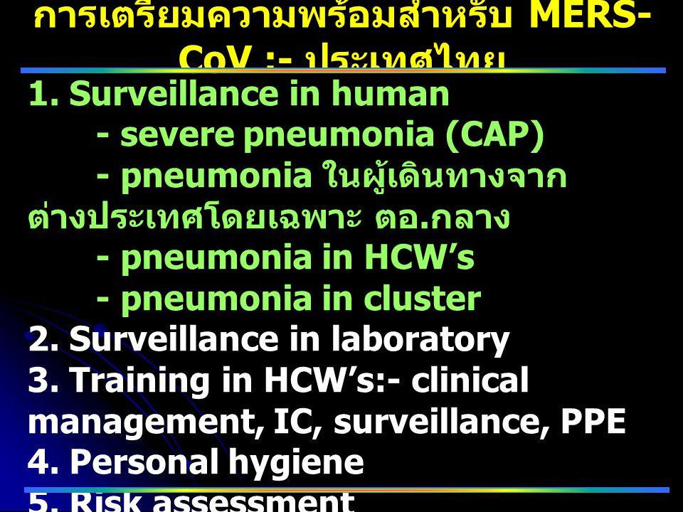 การเตรียมความพร้อมสำหรับ MERS-CoV :- ประเทศไทย