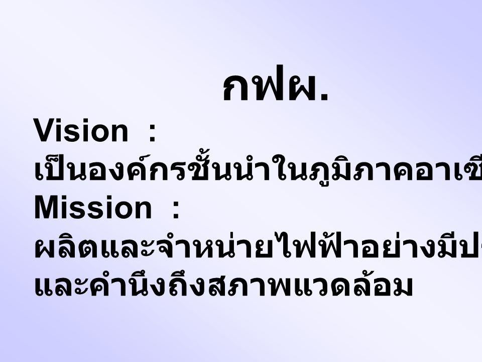 กฟผ. Vision : เป็นองค์กรชั้นนำในภูมิภาคอาเซียน. Mission : ผลิตและจำหน่ายไฟฟ้าอย่างมีประสิทธิภาพ.