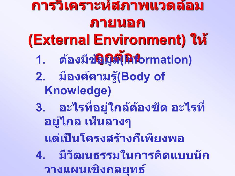 การวิเคราะห์สภาพแวดล้อมภายนอก (External Environment) ให้ถูกต้อง